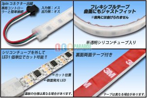画像2: 側面発光 Neo Pixel RGBテープLED 1m/60LED