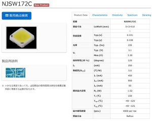 画像2: 日亜 NJSW172CT 白 20mm基板