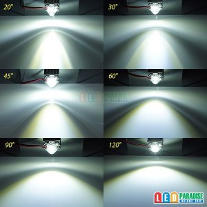 画像2: PowerLED用レンズキャップ