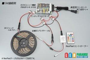 画像3: 防滴 NeoPixel RGB TAPE LED