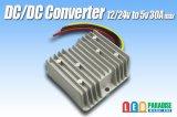 DC/DCコンバーター 12/24Vto5V30A